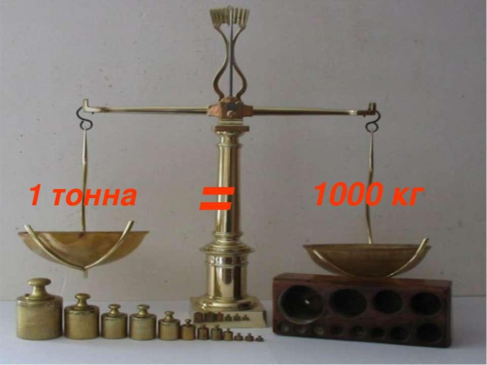 Единицы измерения метрической системы мер 1 тонна 1000 кг =