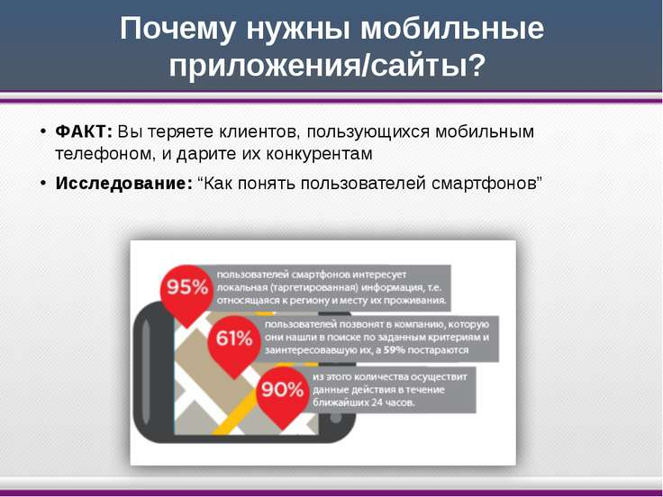 Почему нужны мобильные приложения/сайты? ФАКТ: Вы теряете клиентов, пользующи...