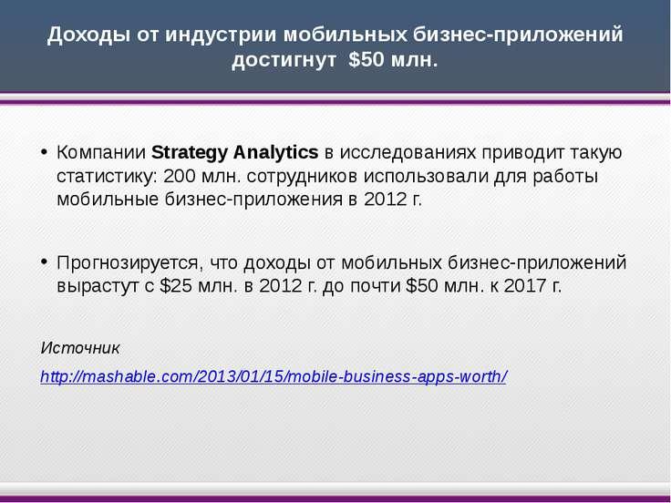 Доходы от индустрии мобильных бизнес-приложений достигнут $50 млн. Компании S...
