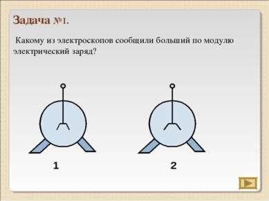 Задача №1. Какому из электроскопов сообщили больший по модулю электрический з...