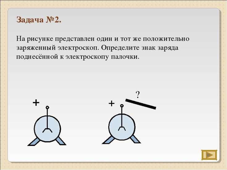 Задача №2. На рисунке представлен один и тот же положительно заряженный элект...
