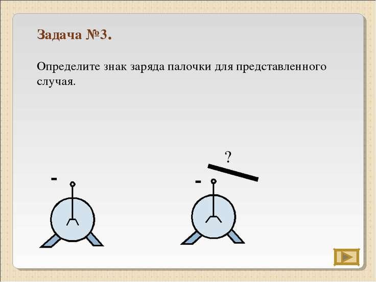 Задача №3. Определите знак заряда палочки для представленного случая. - -