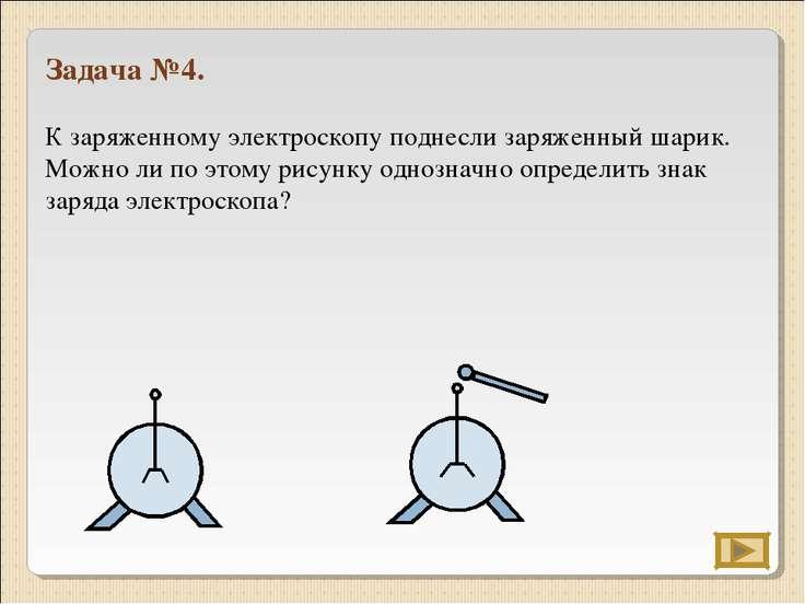 Задача №4. К заряженному электроскопу поднесли заряженный шарик. Можно ли по ...