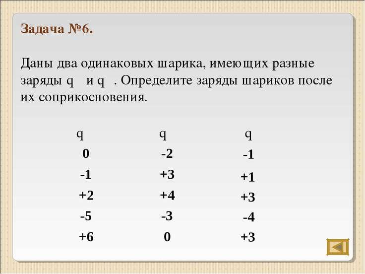 Задача №6. Даны два одинаковых шарика, имеющих разные заряды q ₁ и q₂ . Опред...
