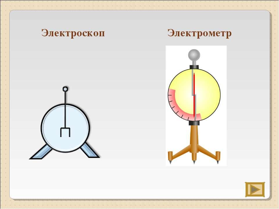 Электроскоп Электрометр
