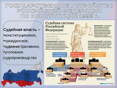 Судебная власть – конституционное, гражданское, административное, уголовное с...