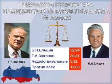 Г.А.Зюганов Б.Н.Ельцин