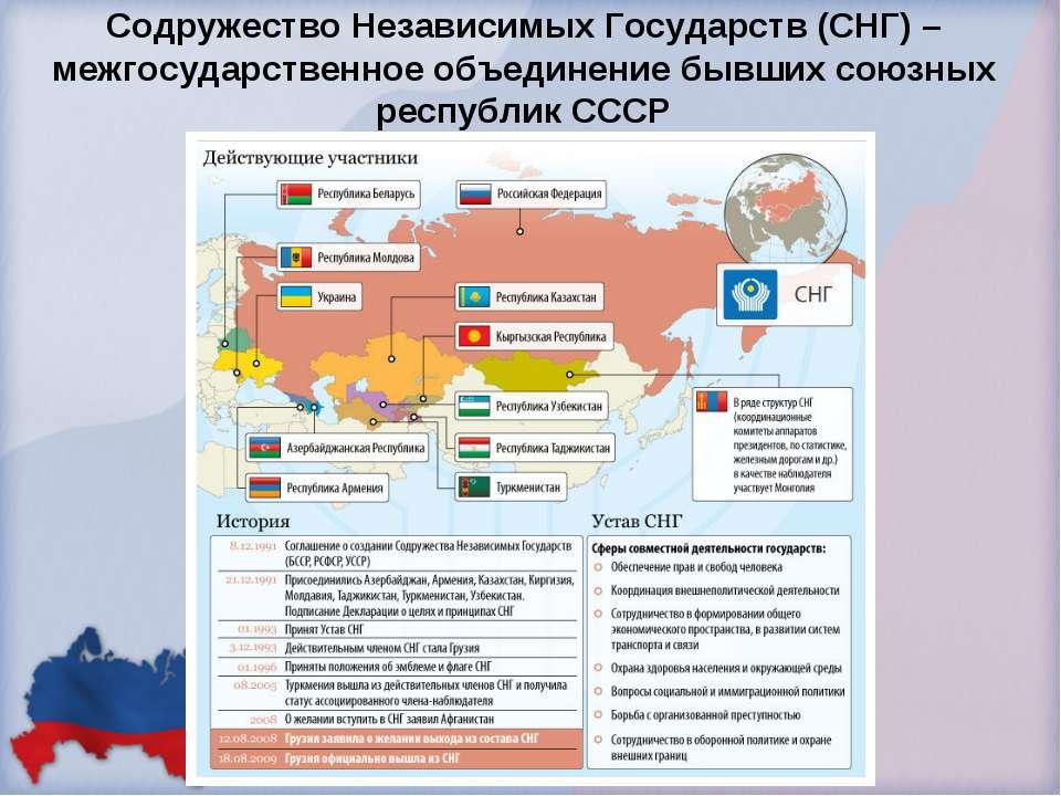 Содружество Независимых Государств (СНГ) – межгосударственное объединение быв...