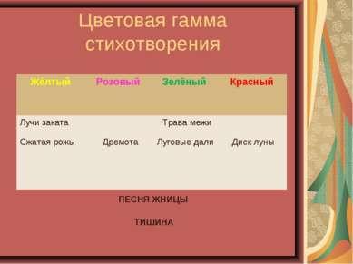 Цветовая гамма стихотворения Жёлтый Розовый Зелёный Красный Лучи заката Сжата...
