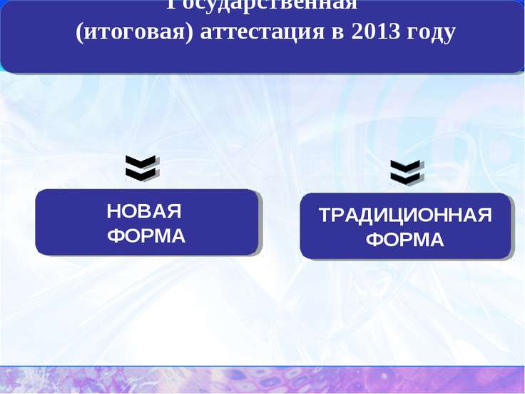 Государственная (итоговая) аттестация в 2013 году НОВАЯ ФОРМА ТРАДИЦИОННАЯ ФОРМА