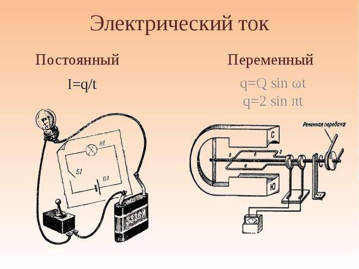 """Электрический ток I=q/t q=Q sin ωt q=2 sin πt АНО """"Павловская гимназия"""" Посто..."""