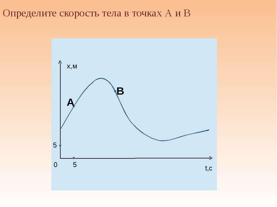 """x,м t,c 0 5 5 Определите скорость тела в точках А и В АНО """"Павловская гимнази..."""