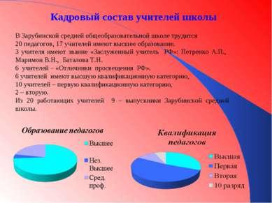 Кадровый состав учителей школы В Зарубинской средней общеобразовательной школ...
