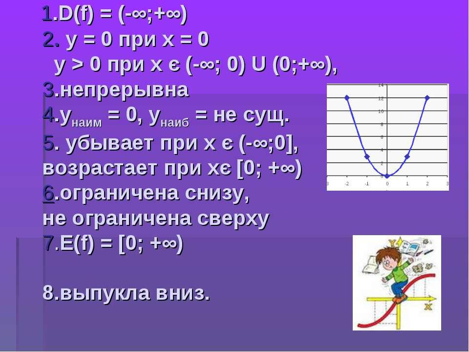 1.D(f) = (-∞;+∞) 2. у = 0 при х = 0 у > 0 при х є (-∞; 0) U (0;+∞), 3.непреры...