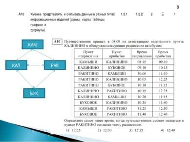 КАЛ КАМ БУК РАК 9 А10 Умение представлять и считывать данные в разных типах и...
