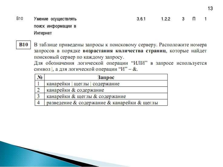 13 В10 Умение осуществлять поиск информации в Интернет 3.6.1 1.2.2 3 П 1