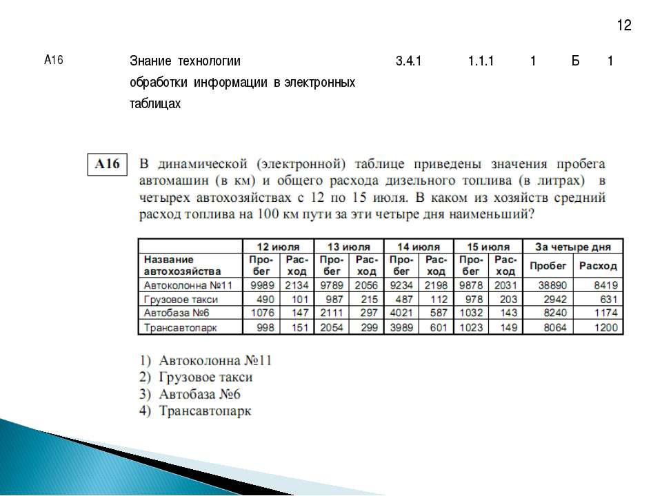 12 А16 Знание технологии обработки информации в электронных таблицах 3.4.1 1....