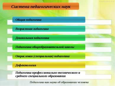 Система педагогических наук Педагогика как наука об образовании человека изуч...