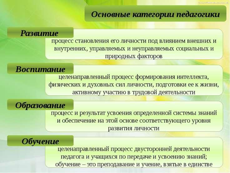 Основные категории педагогики процесс становления его личности под влиянием в...