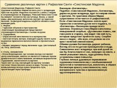 Сравнение различных картин с Рафаэлем Санти «Сикстинская Мадонна «Сикстинская...