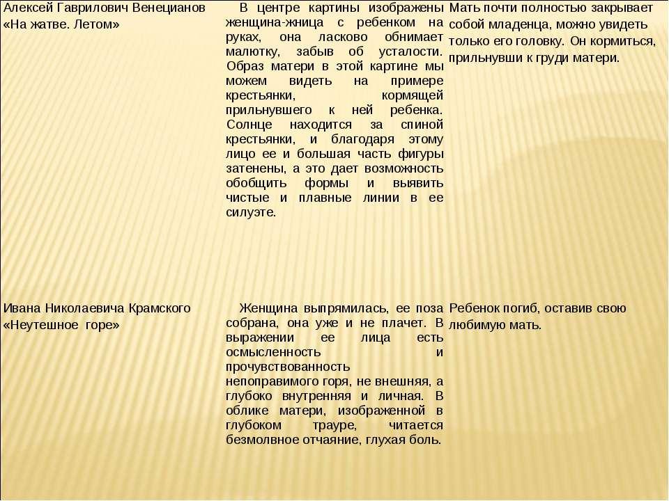 Алексей Гаврилович Венецианов «На жатве. Летом» В центре картины изображены ж...
