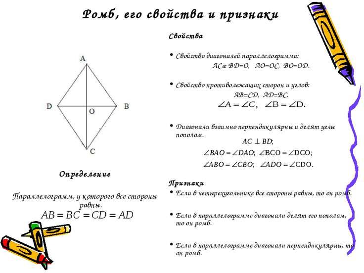 Ромб, его свойства и признаки Определение Параллелограмм, у которого все стор...