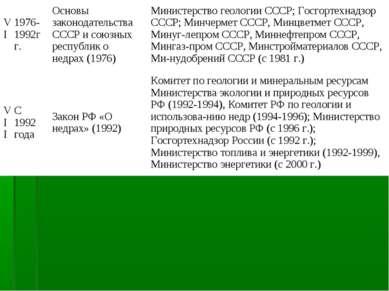 VI 1976-1992гг. Основы законодательства СССР и союзных республик о недрах (19...