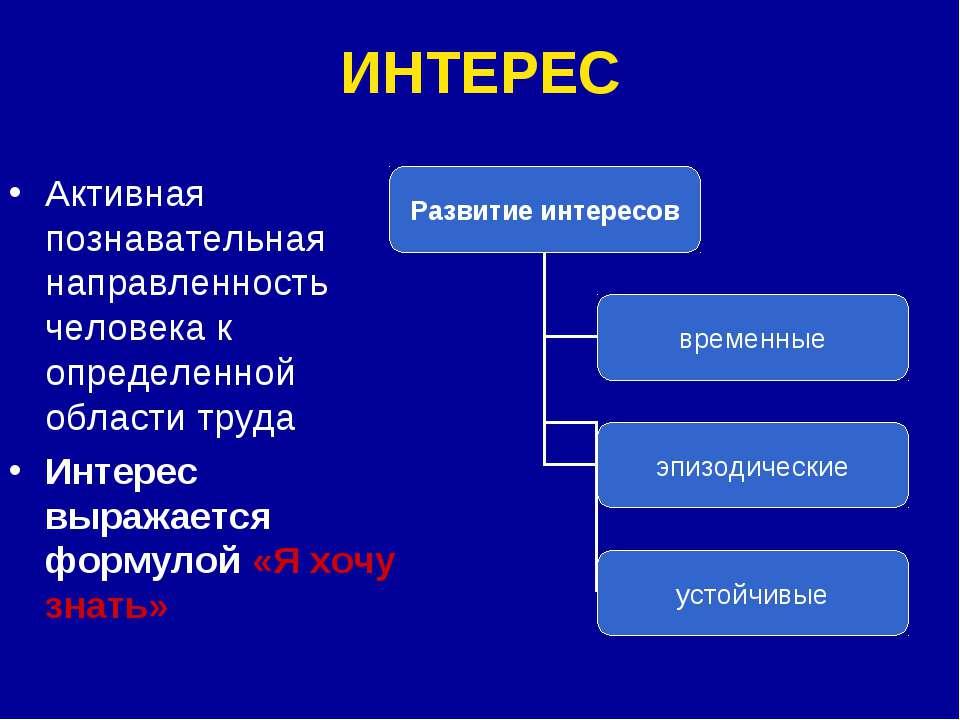 ИНТЕРЕС Активная познавательная направленность человека к определенной област...
