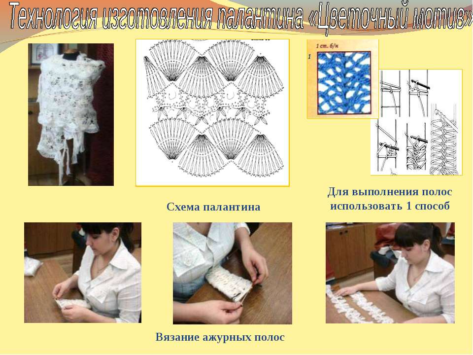 Схема палантина Вязание ажурных полос Для выполнения полос использовать 1 способ