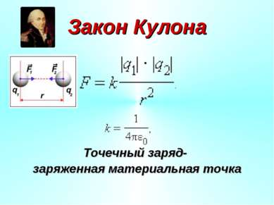 Закон Кулона Точечный заряд- заряженная материальная точка