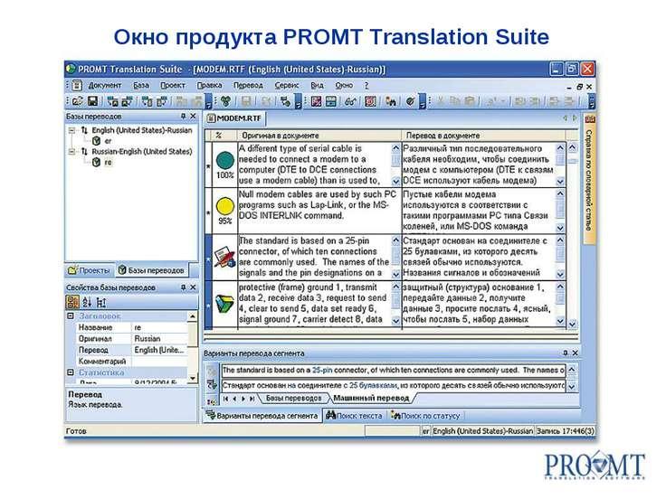 Окно продукта PROMT Translation Suite