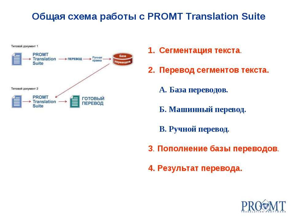 Сегментация текста. Перевод сегментов текста. А. База переводов. Б. Машинный ...