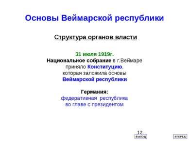 Основы Веймарской республики Структура органов власти ВПЕРЁД ВЫХОД 31 июля 19...