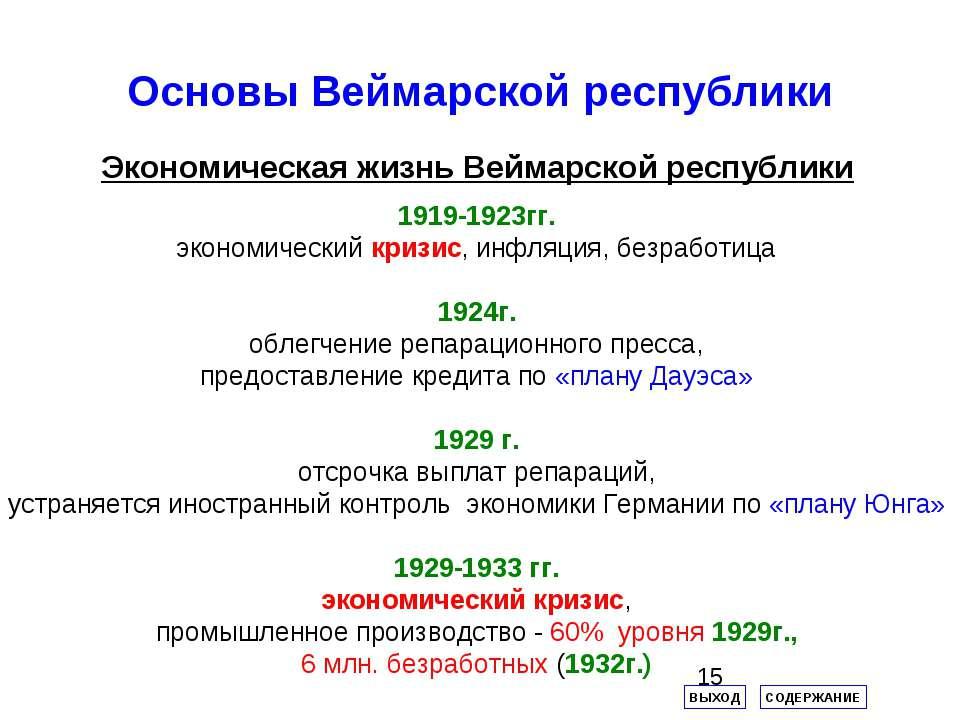 Основы Веймарской республики Экономическая жизнь Веймарской республики ВЫХОД ...
