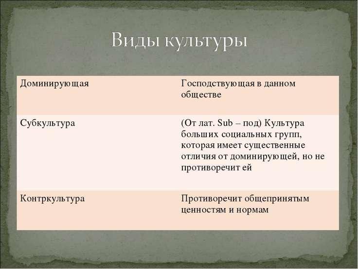 Доминирующая Господствующая в данном обществе Субкультура (От лат. Sub – под)...