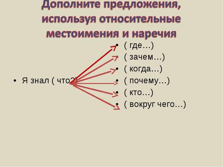 Я знал ( что?) ( где…) ( зачем…) ( когда…) ( почему…) ( кто…) ( вокруг чего…)
