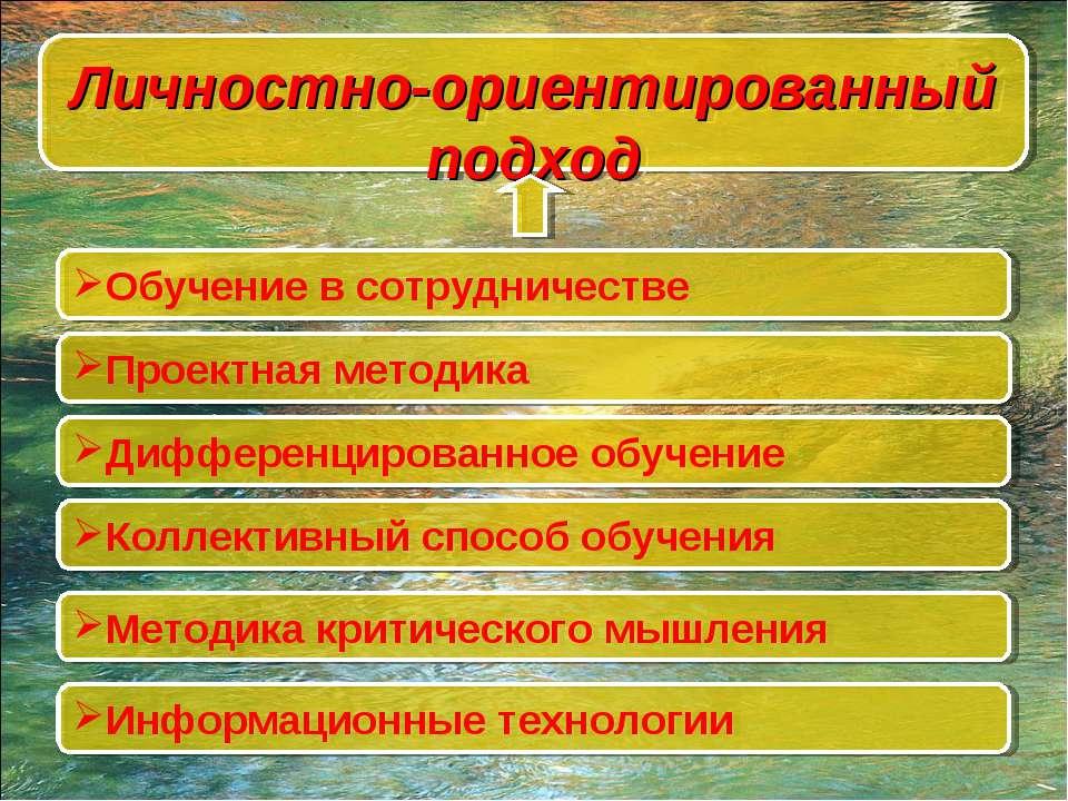 Методика критического мышления Информационные технологии Личностно-ориентиров...