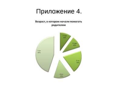 Приложение 4.