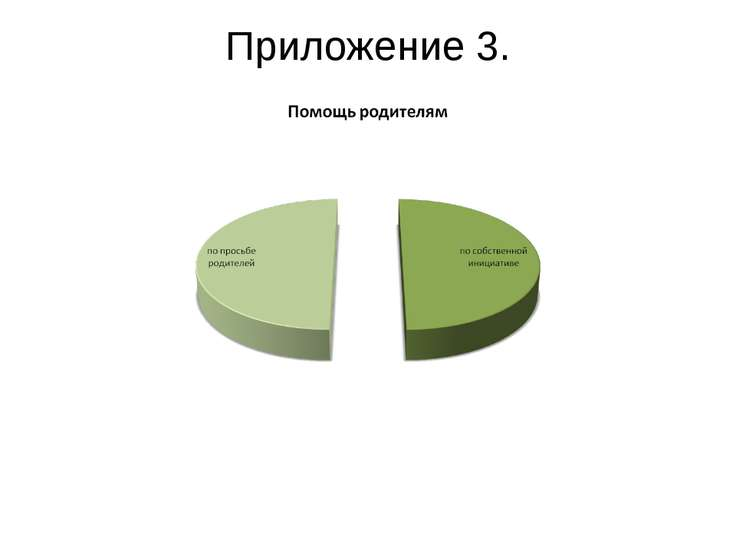 Приложение 3.