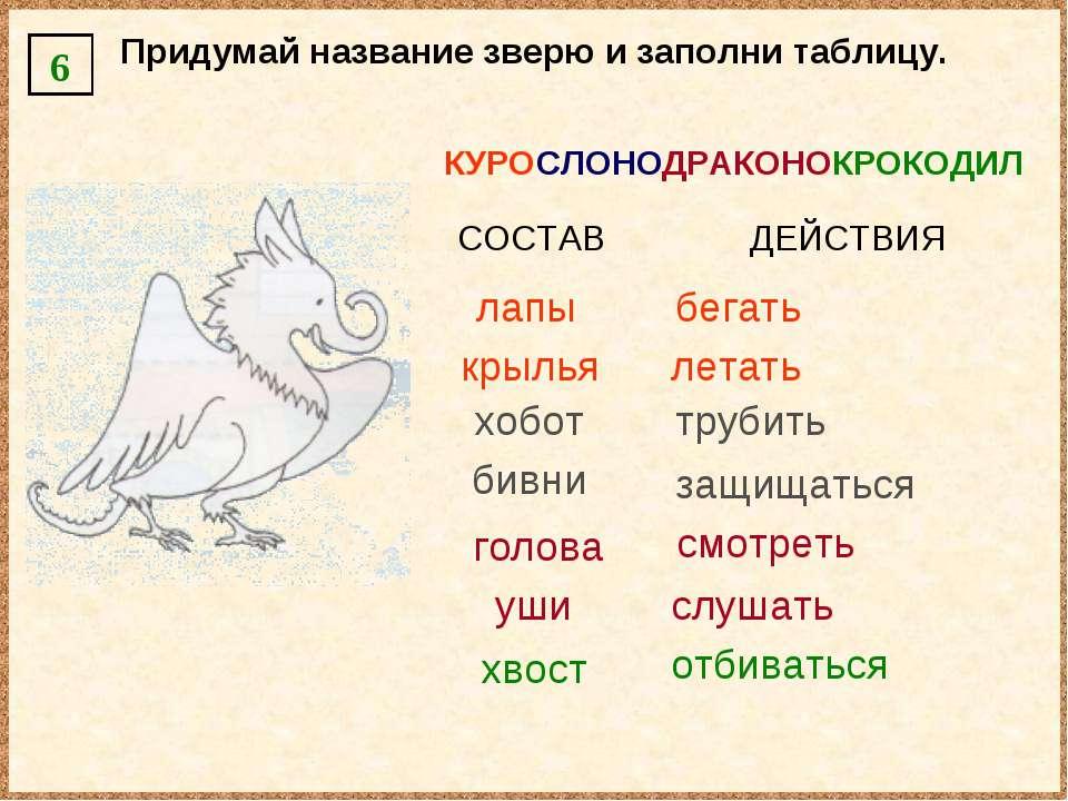 Придумай название зверю и заполни таблицу. 6 КУРОСЛОНОДРАКОНОКРОКОДИЛ лапы хо...