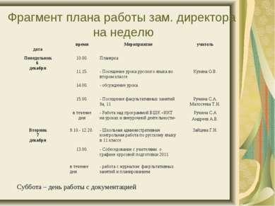 Фрагмент плана работы зам. директора на неделю Суббота – день работы с докуме...