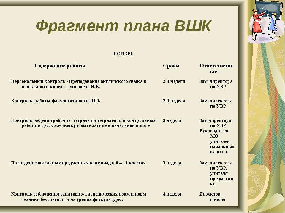 Фрагмент плана ВШК НОЯБРЬ Содержание работы Сроки Ответственные Персональный ...