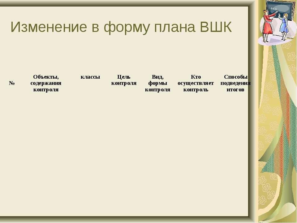 Изменение в форму плана ВШК № Объекты, содержания контроля классы Цель контро...