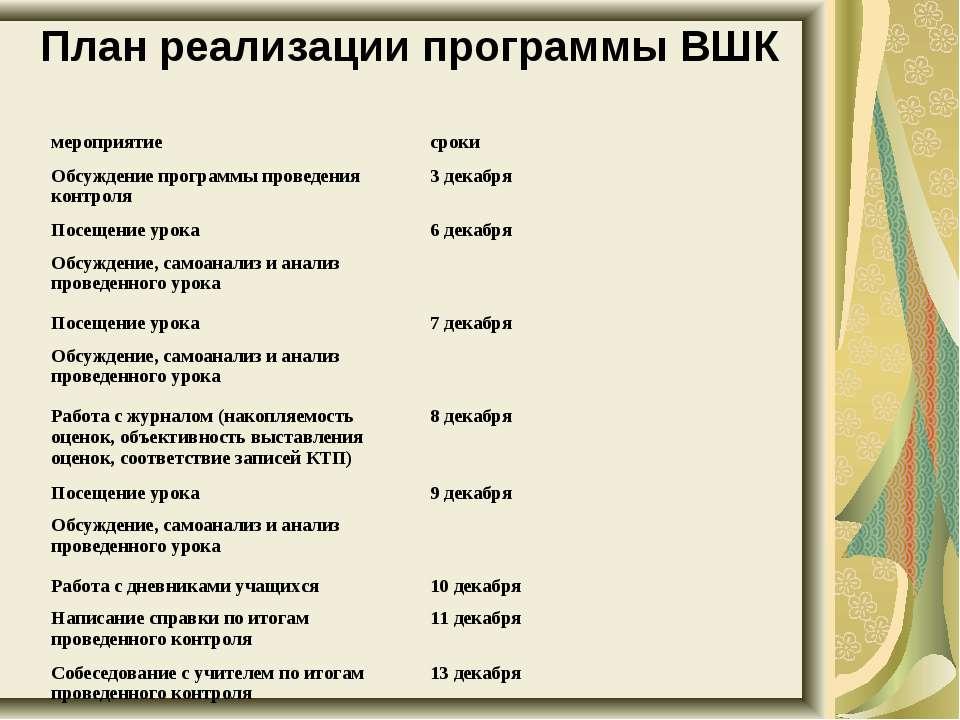 План реализации программы ВШК мероприятие сроки Обсуждение программы проведен...