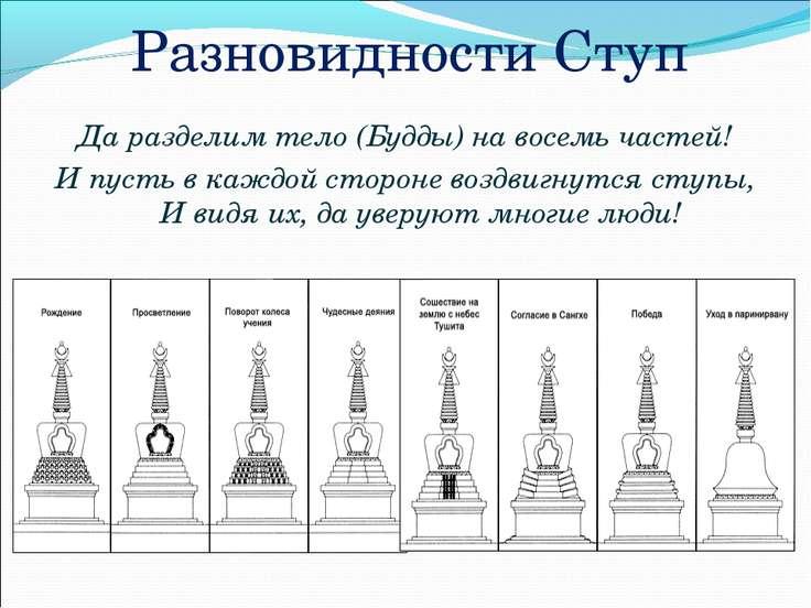 Разновидности Ступ Да разделим тело (Будды) на восемь частей! И пусть в кажд...