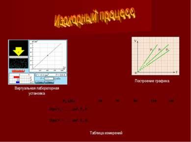 Виртуальная лабораторная установка Построение графика Таблица измерений P1, к...