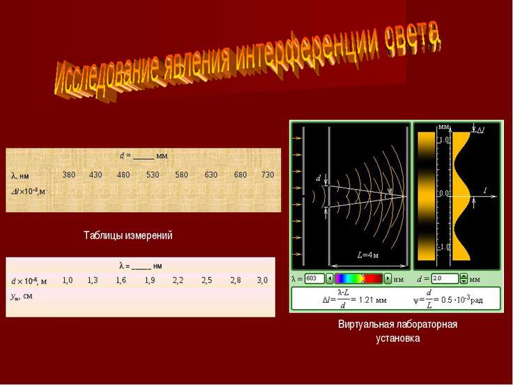 Виртуальная лабораторная установка Таблицы измерений = _____ нм d 10–5, м 1,0...