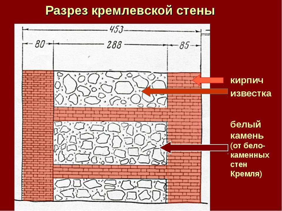 Разрез кремлевской стены кирпич известка белый камень (от бело-каменных стен ...
