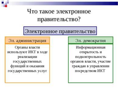Что такое электронное правительство? Органы власти используют ИКТ в ходе реал...