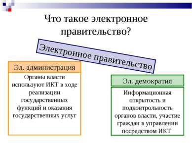 Что такое электронное правительство?